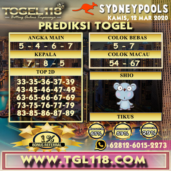 Prediksi Togel Sydney 12 Maret 2020