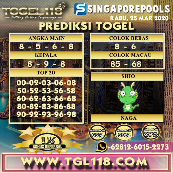 Prediksi Togel Singapore 25 Maret 2020