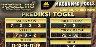 prediksi Togel Magnum4D 12 juli 2020