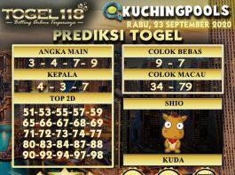 Prediksi Togel Kuching 23 September 2020