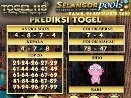 Prediksi Togel Selangor 24 September 2020