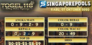 Prediksi Togel Singapore 07 Oktober 2020