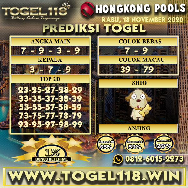 Prediksi Togel Hongkong 18 November 2020
