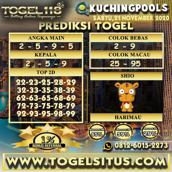 Prediksi Togel Kuching 21 November 2020