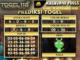 Prediksi Togel Magnum4D 18 November 2020
