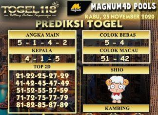 Prediksi Togel Magnum4D 25 November 2020