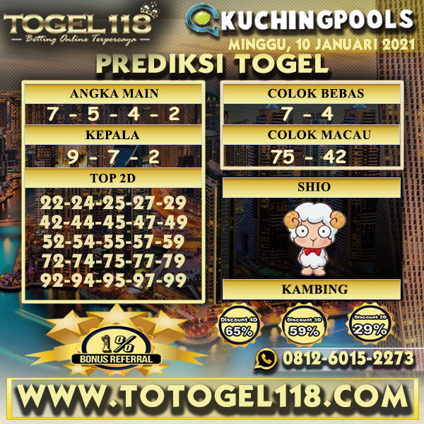 Prediksi Togel Kuching 10 Januari 2021