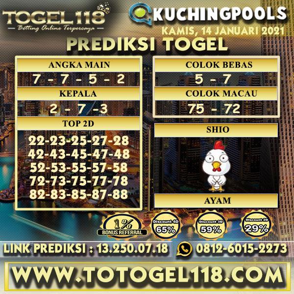Prediksi Togel Kuching 14 Januari 2021