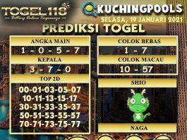Prediksi Togel Kuching 19 Januari 2021