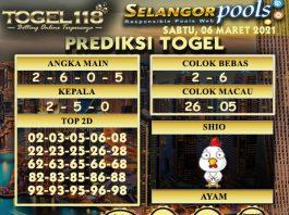 prediksi Togel Selangor 06 Maret 2021